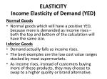 elasticity income elasticity of demand yed4