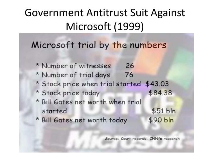 Government Antitrust Suit Against Microsoft (1999)