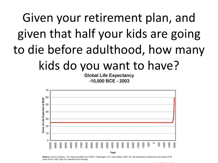Given your retirement plan, and given that half your kids are going to die before adulthood, how many kids do you want to have?