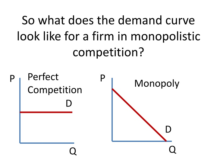 So what does the demand curve look like for a firm in monopolistic competition?