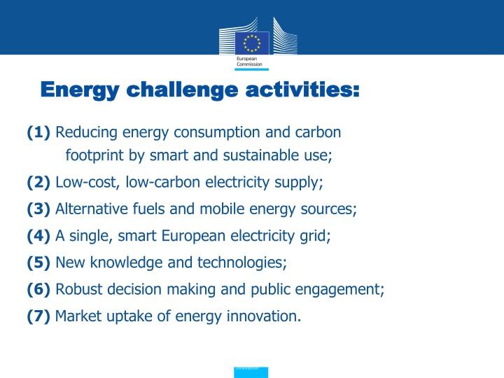 Energy challenge activities: