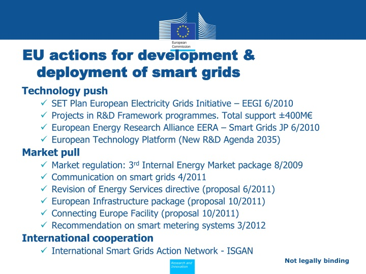 EU actions for development & deployment of smart grids