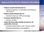 impact of smart grid on demand generation