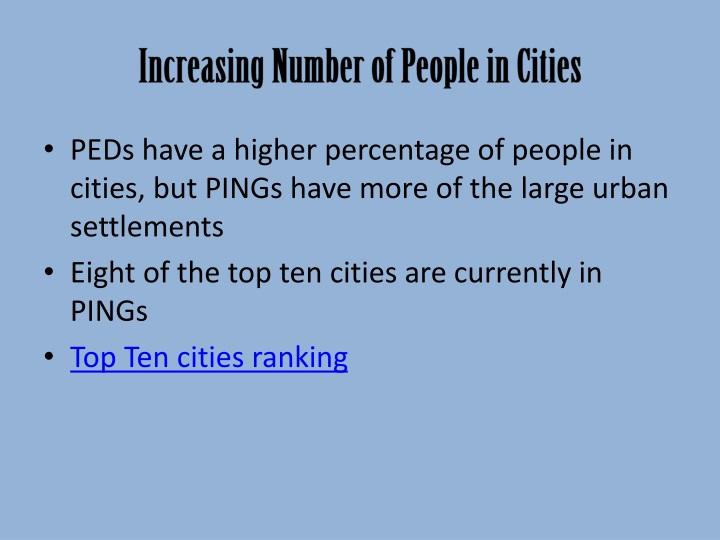 Increasing Number of People in Cities