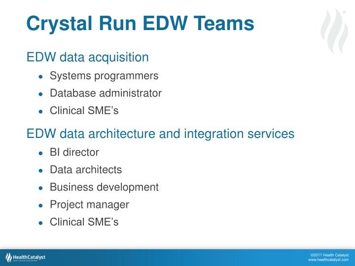 Crystal Run EDW Teams