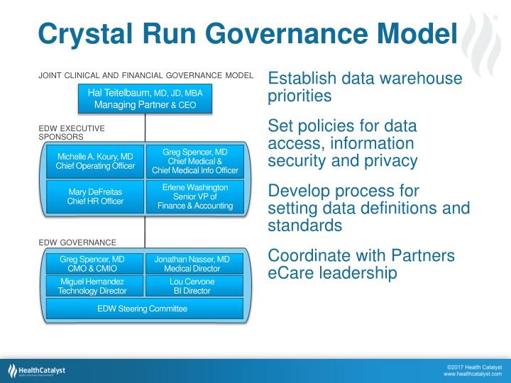 Crystal Run Governance Model