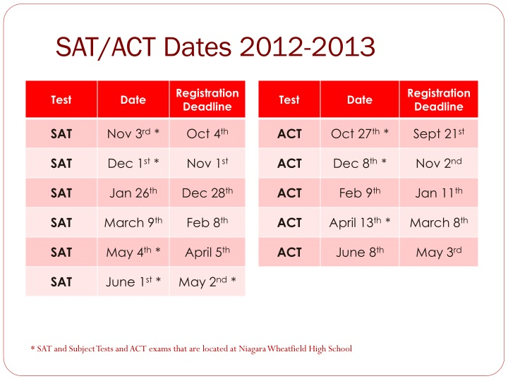 SAT/ACT Dates 2012-2013