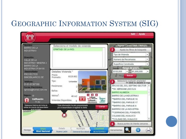 Geographic Information System (SIG