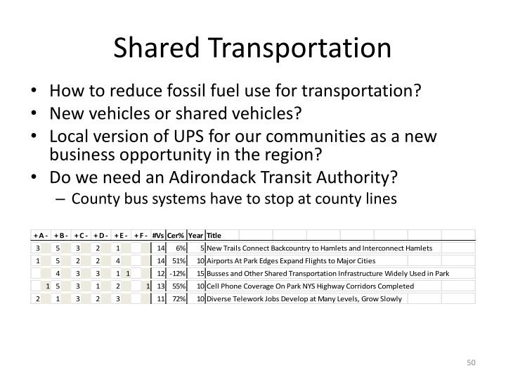 Shared Transportation