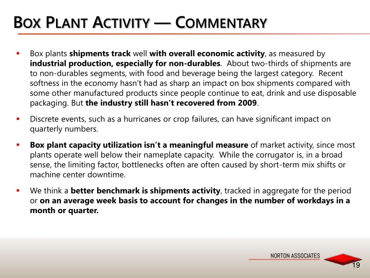 Box Plant Activity — Commentary