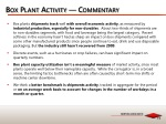 box plant activity commentary