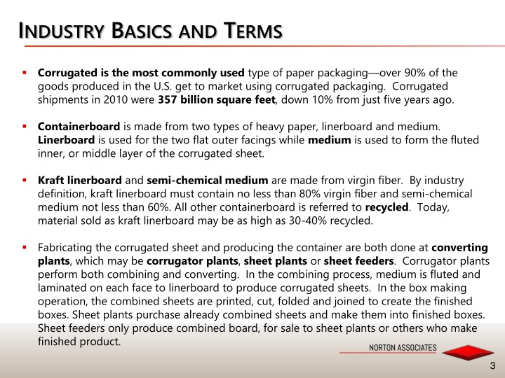 Industry Basics and Terms