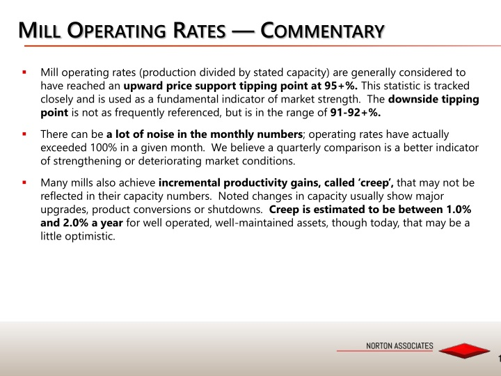 Mill Operating Rates — Commentary