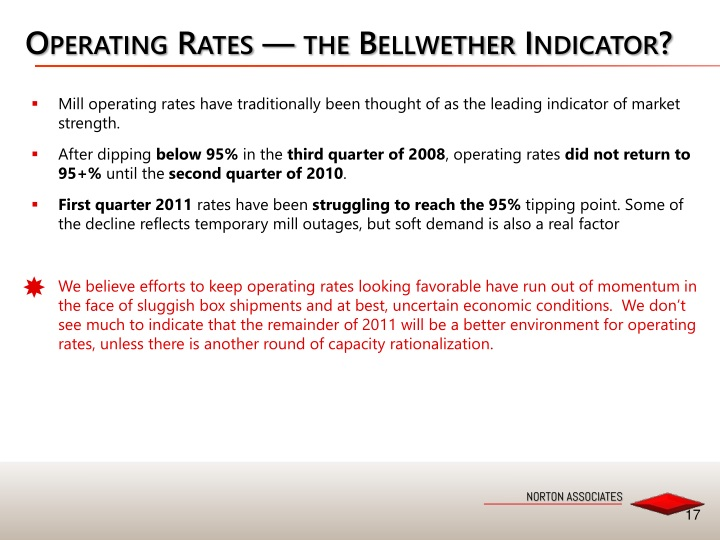 Operating Rates — the Bellwether Indicator?