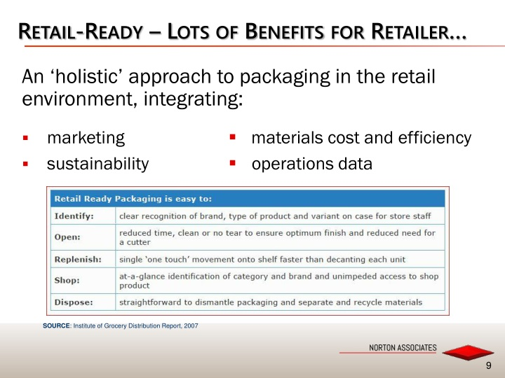Retail-Ready – Lots of Benefits for Retailer…
