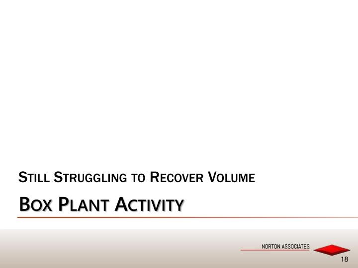 Still Struggling to Recover Volume