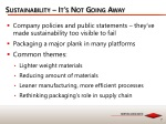 sustainability it s not going away