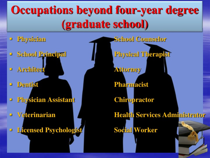 Occupations beyond four-year degree (graduate school)