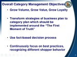 overall category management objectives
