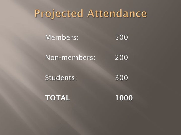 Projected Attendance