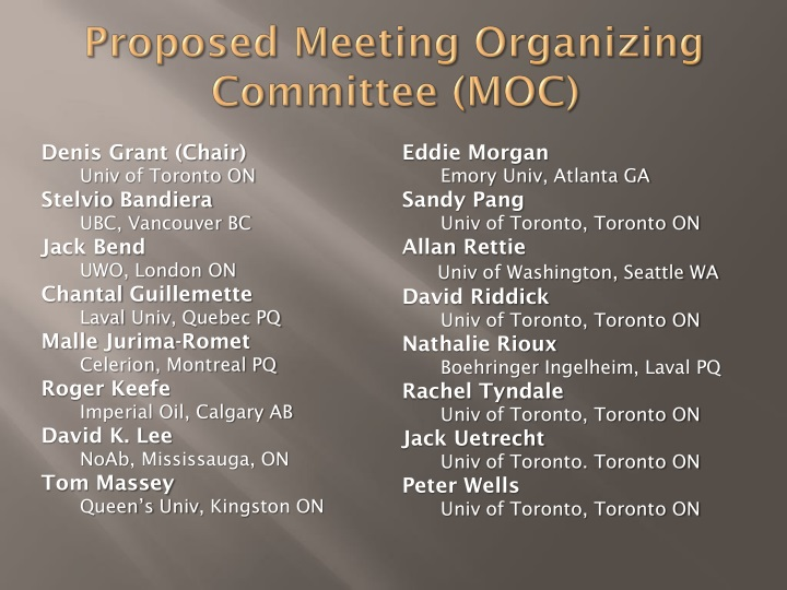 Proposed Meeting Organizing Committee (MOC)