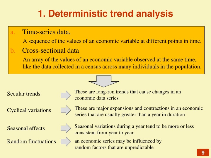 1. Deterministic trend analysis