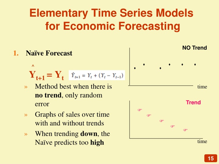 Elementary Time Series Models