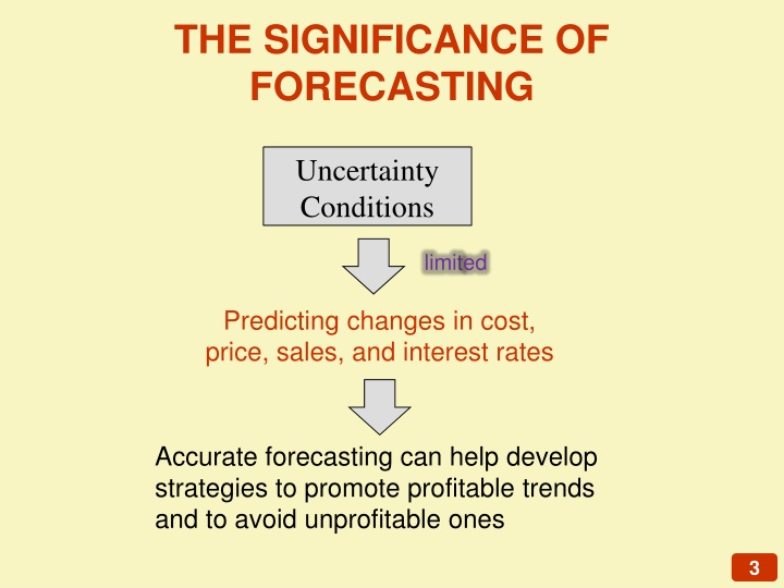 THE SIGNIFICANCE OF FORECASTING