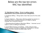 below are the top ten errors rac has identified