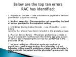 below are the top ten errors rac has identified1
