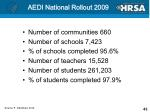 aedi national rollout 2009