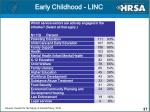 early childhood linc