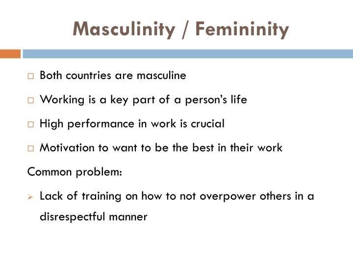 Masculinity / Femininity