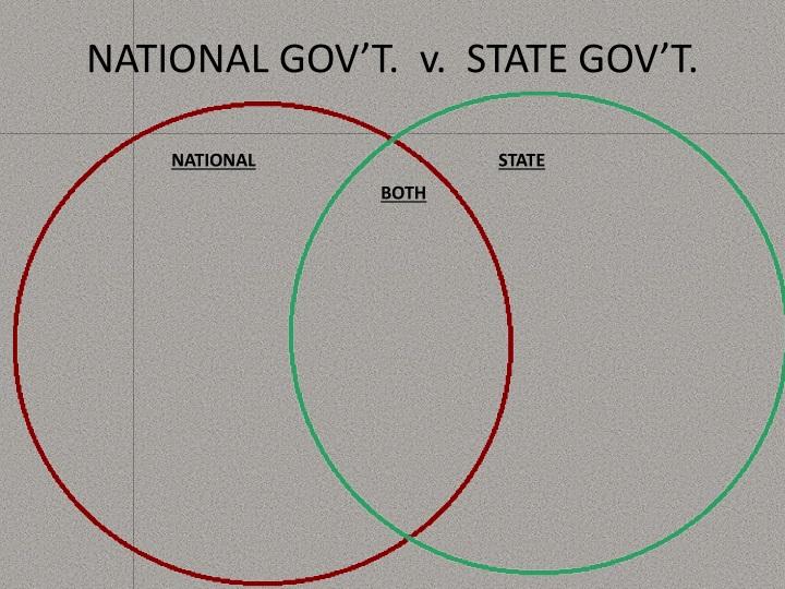 NATIONAL GOV'T.