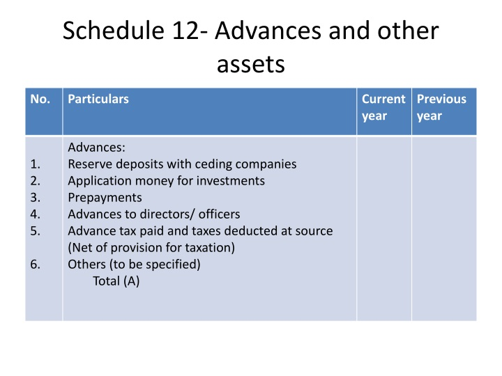 Schedule 12- Advances and other assets