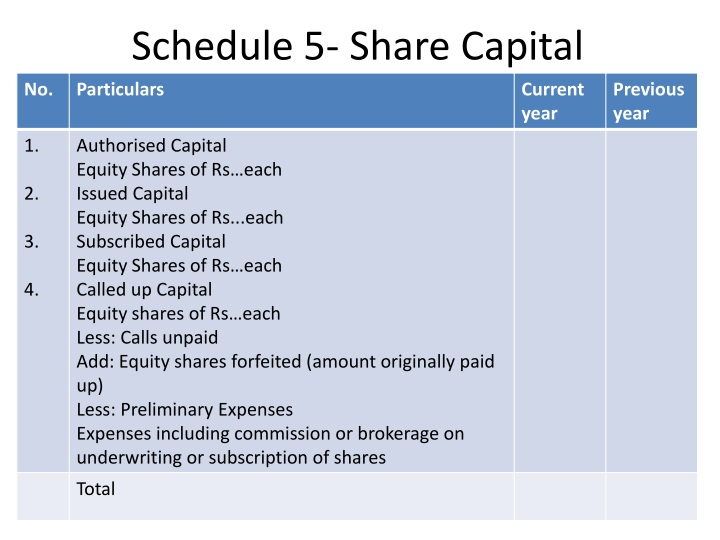 Schedule 5- Share Capital