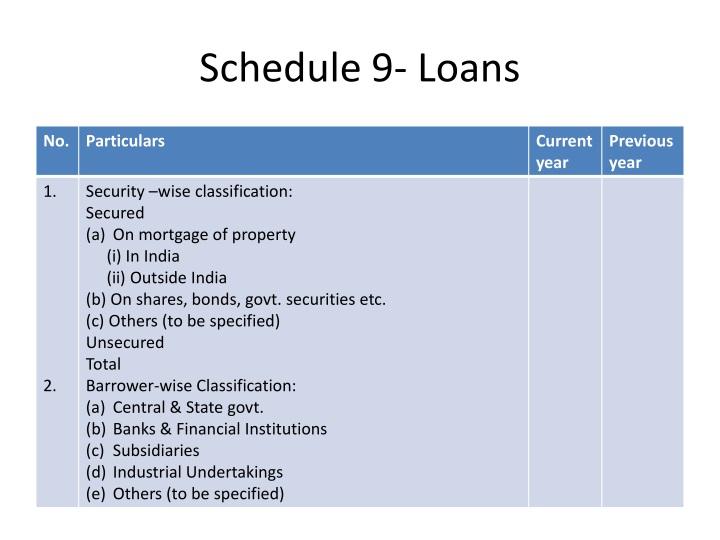 Schedule 9- Loans