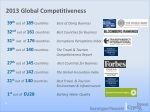 2013 global competitiveness