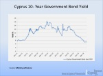 cyprus 10 year government bond yield