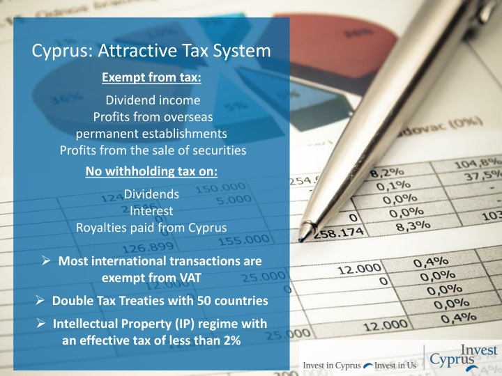 Cyprus: Attractive Tax System