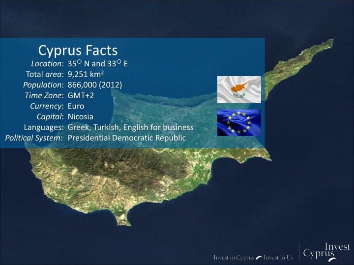 Cyprus Facts