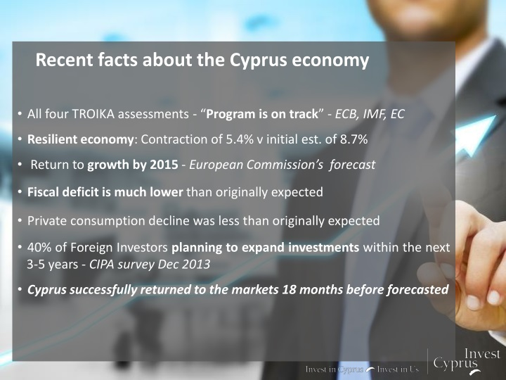 Recent facts about the Cyprus economy
