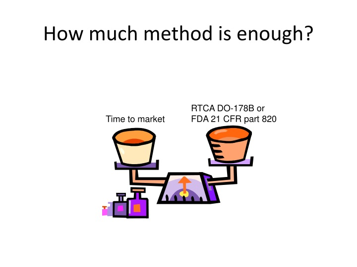 How much method is enough?