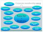 corporate membership 2013