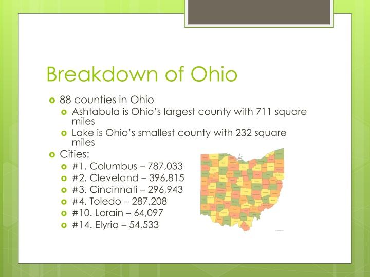 Breakdown of Ohio