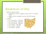 breakdown of ohio