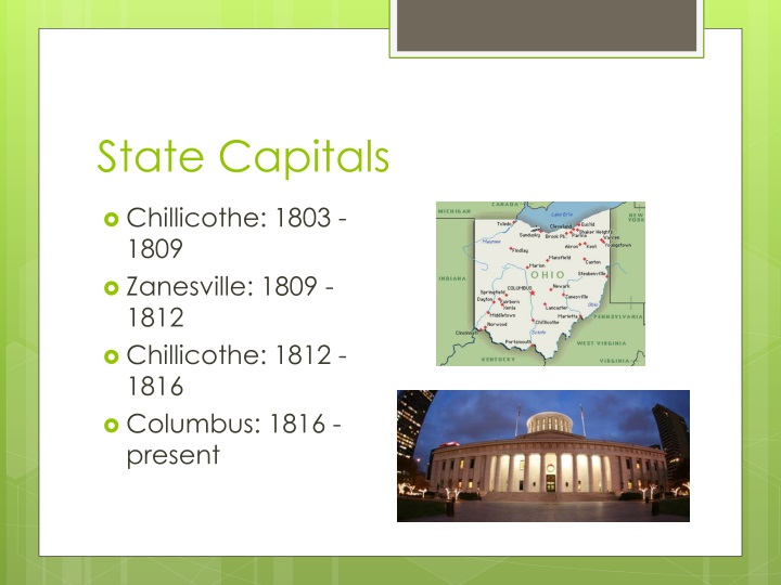 State Capitals