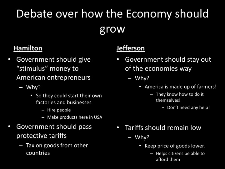 Debate over how the Economy should grow