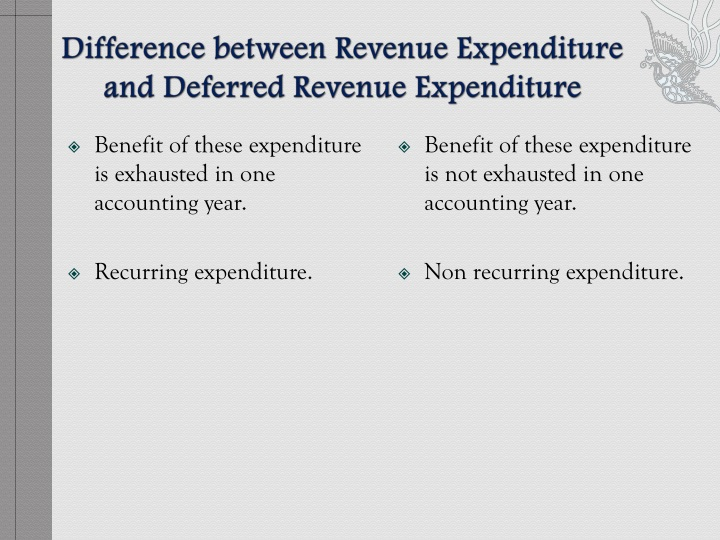Difference between Revenue Expenditure and