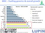 bric fuelling generics overall growth